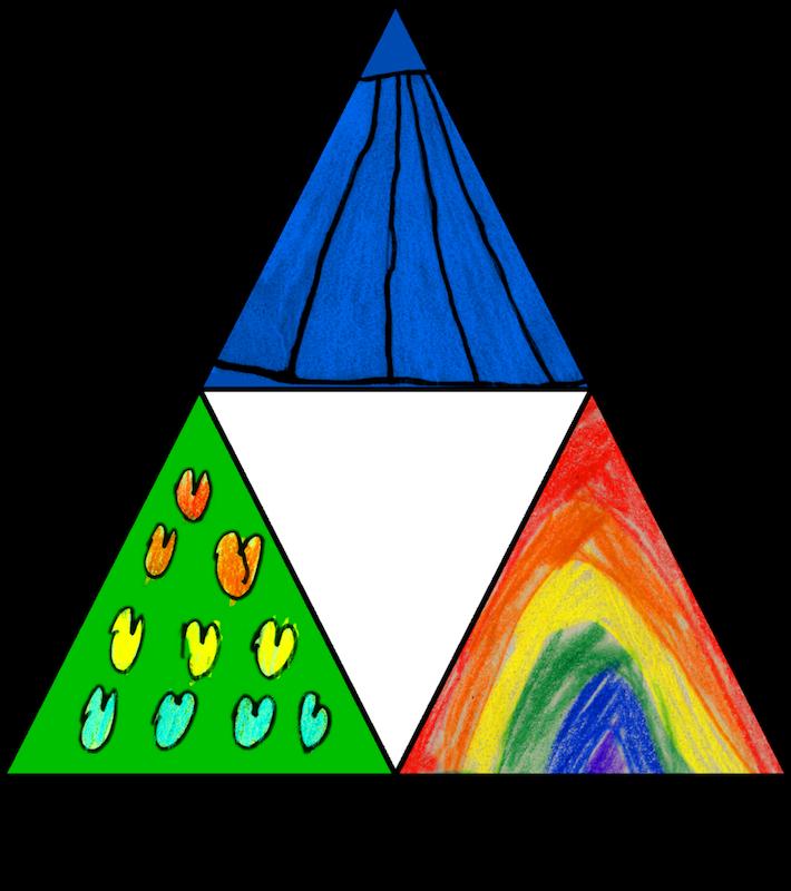 The Trinity Partnership